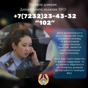 Департамент полиций ВКО